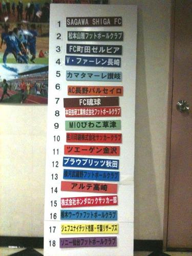順位表.JPG